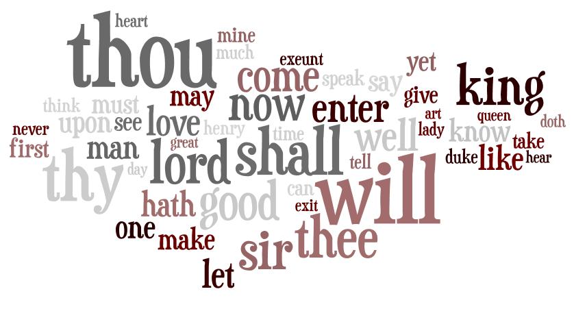 Shakespeare words